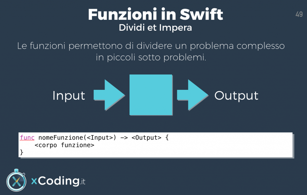 Le funzioni in Swift