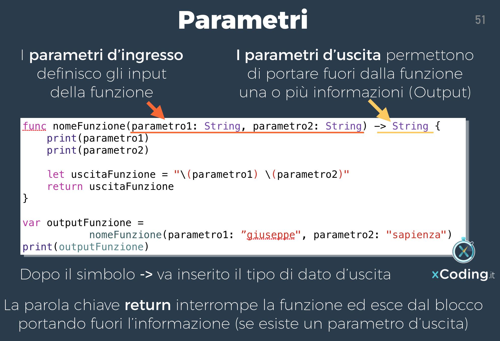 parametri-funzioni-linguaggio-swift