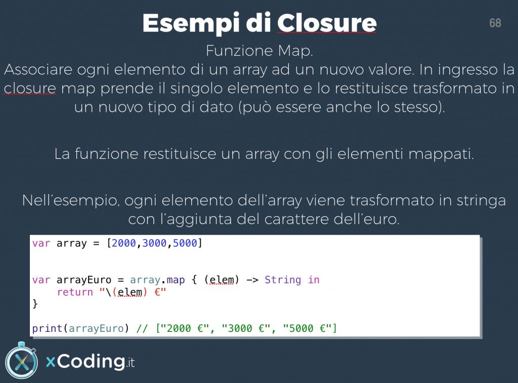 Closure Map in swift