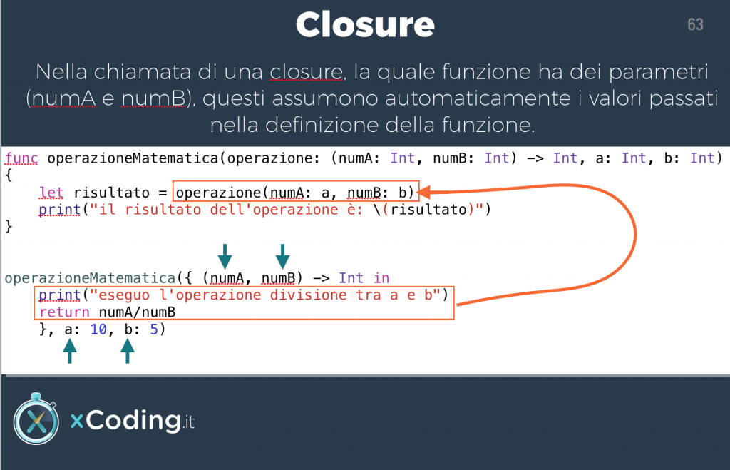 Closure in Swift con parametri