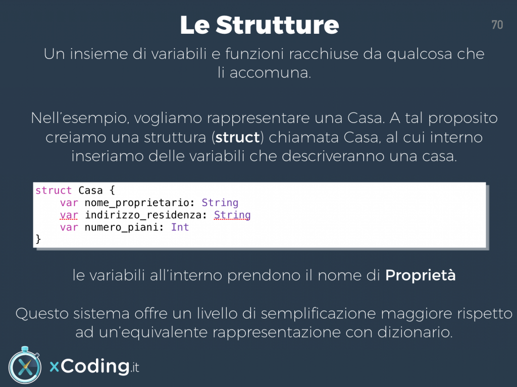 Le struct in Swift come si creano