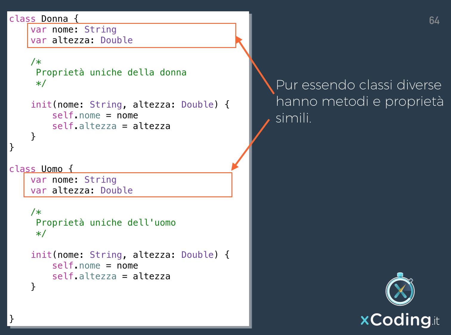 ereditarieta-programmazione-ad-oggetti-linguaggio-swift