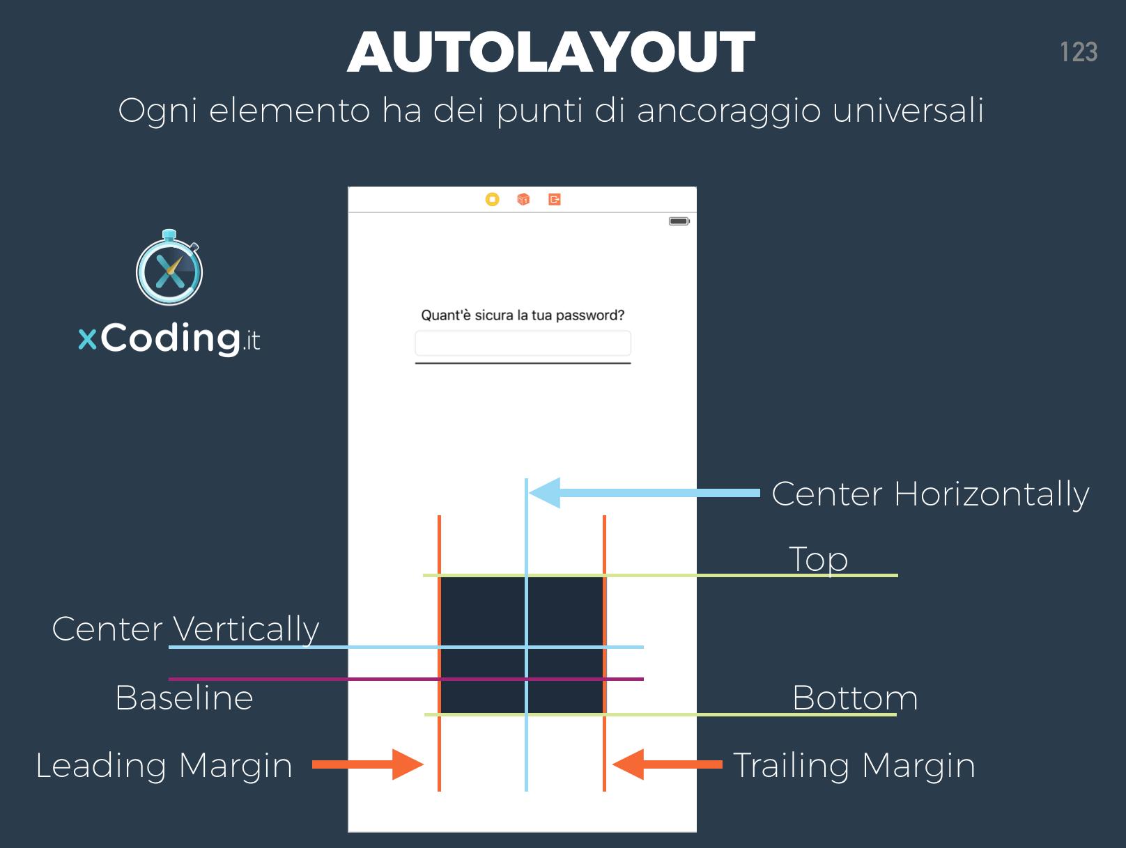anchor-point-elementi-della-view-auto-layout-xcode
