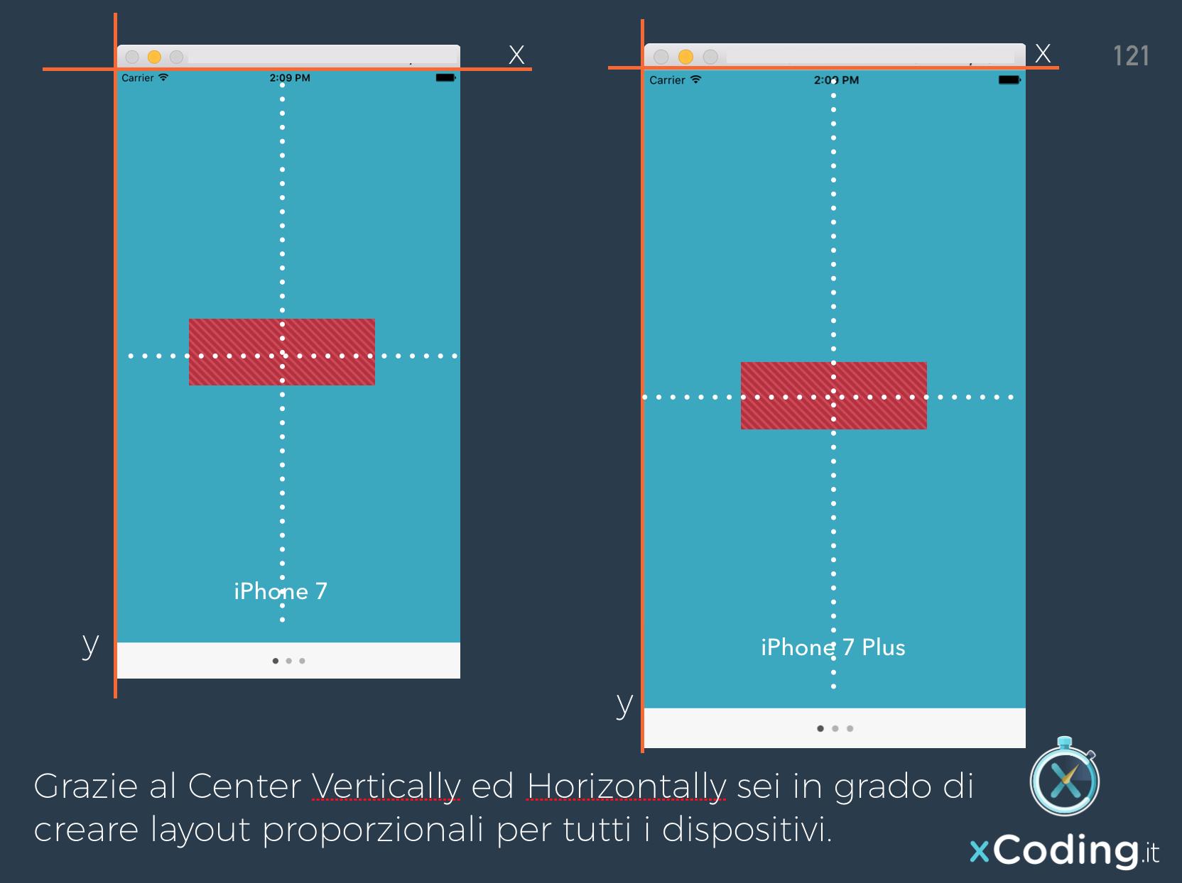center-horizontally-e-vertically-auto-layout-xcode