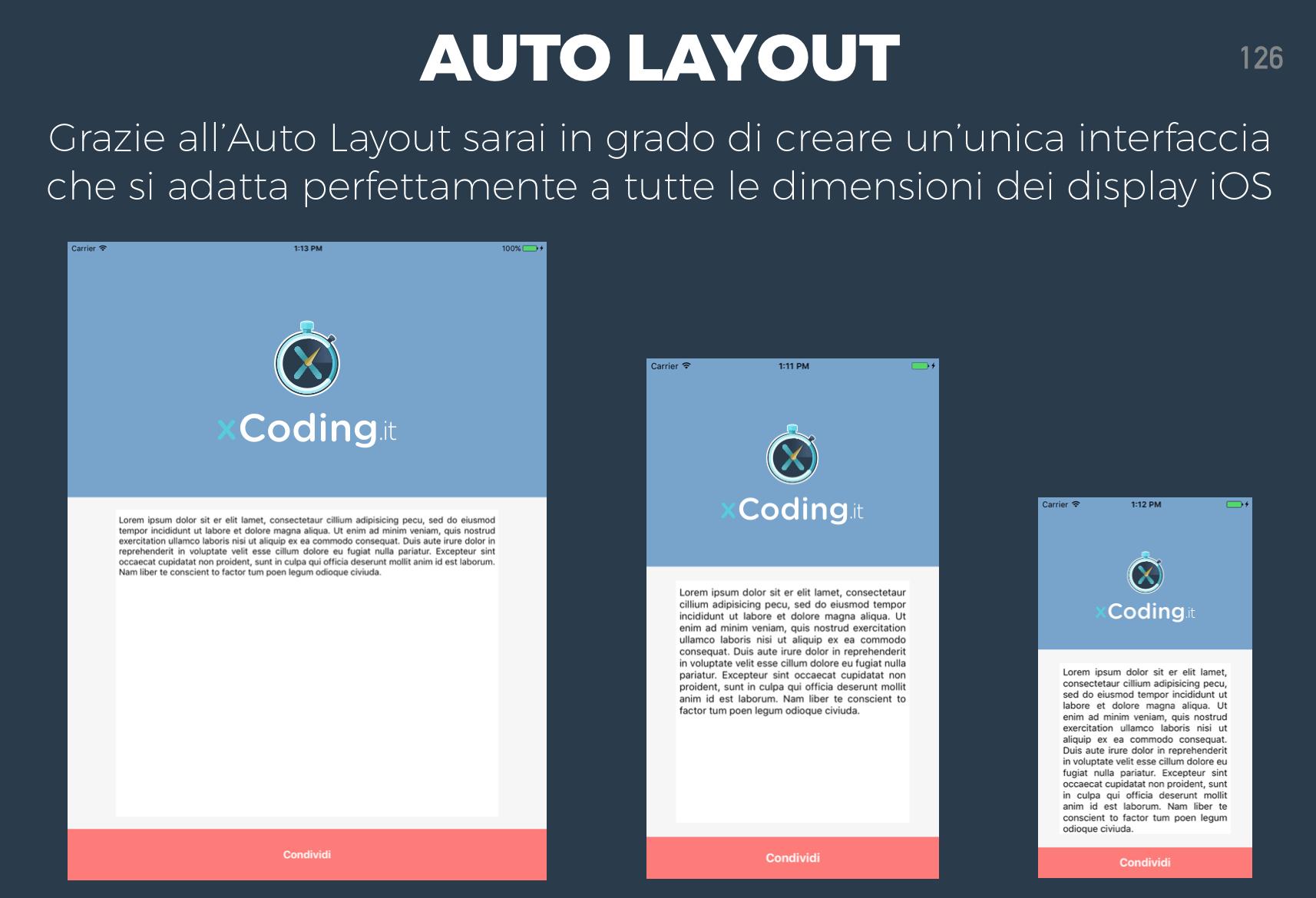 Cos'è l'Auto Layout in Xcode