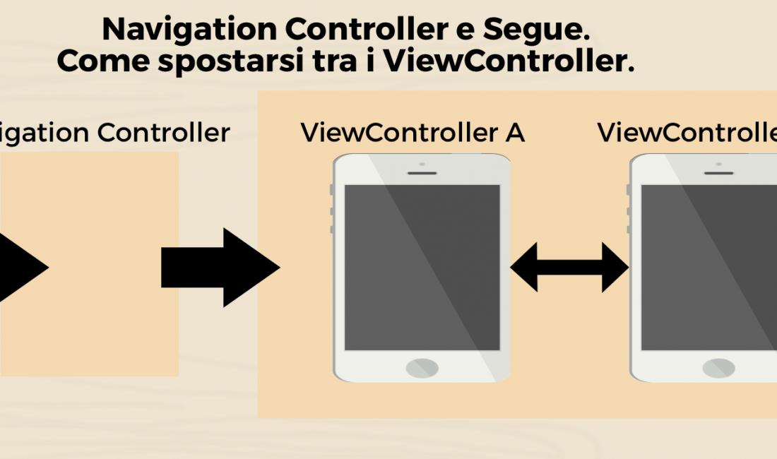 NavigationController e Segue. Spostarsi tra ViewController