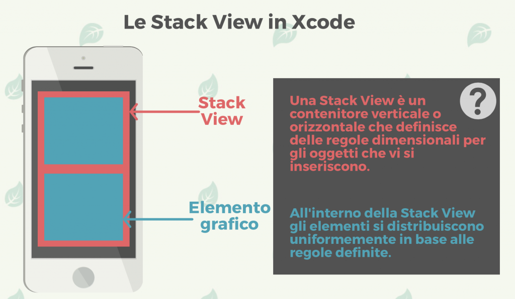 Stack View in Xcode