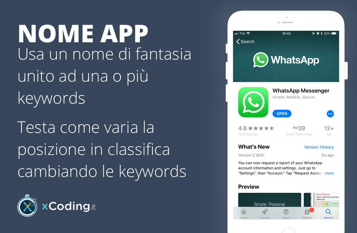 nome-applicazione-app-store-optimization