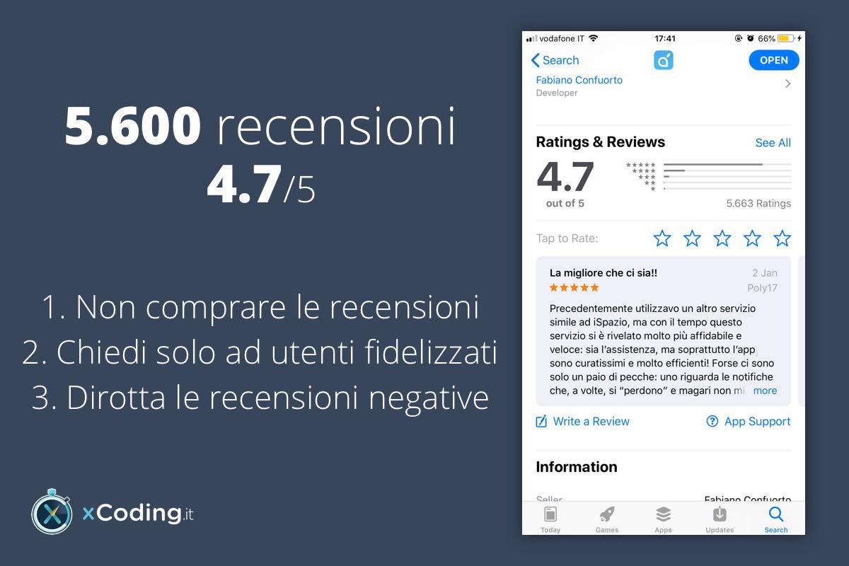 recensioni app store optimization app marketing