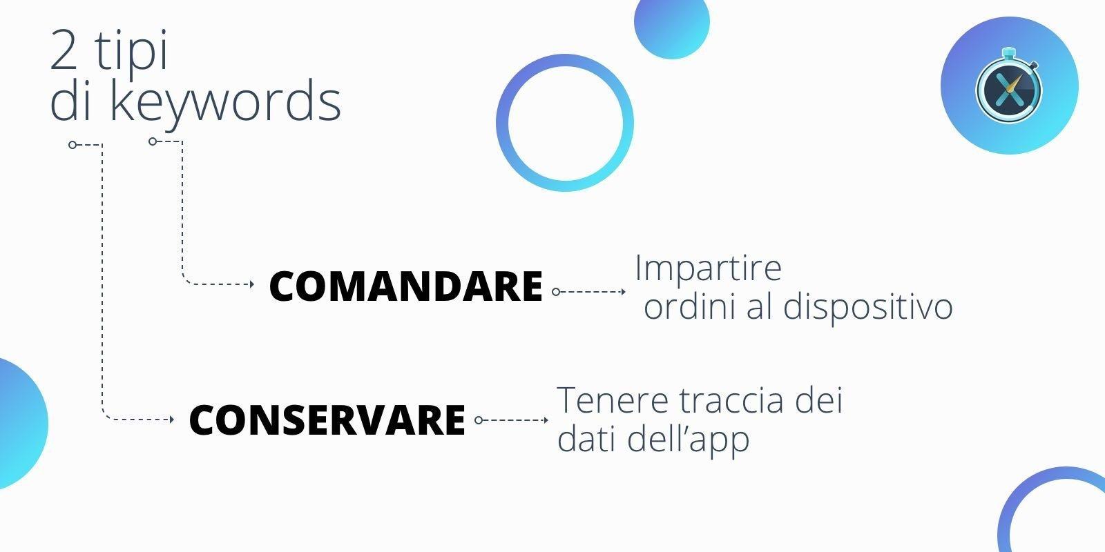 slide-corso-linguaggio-swift-x3290423