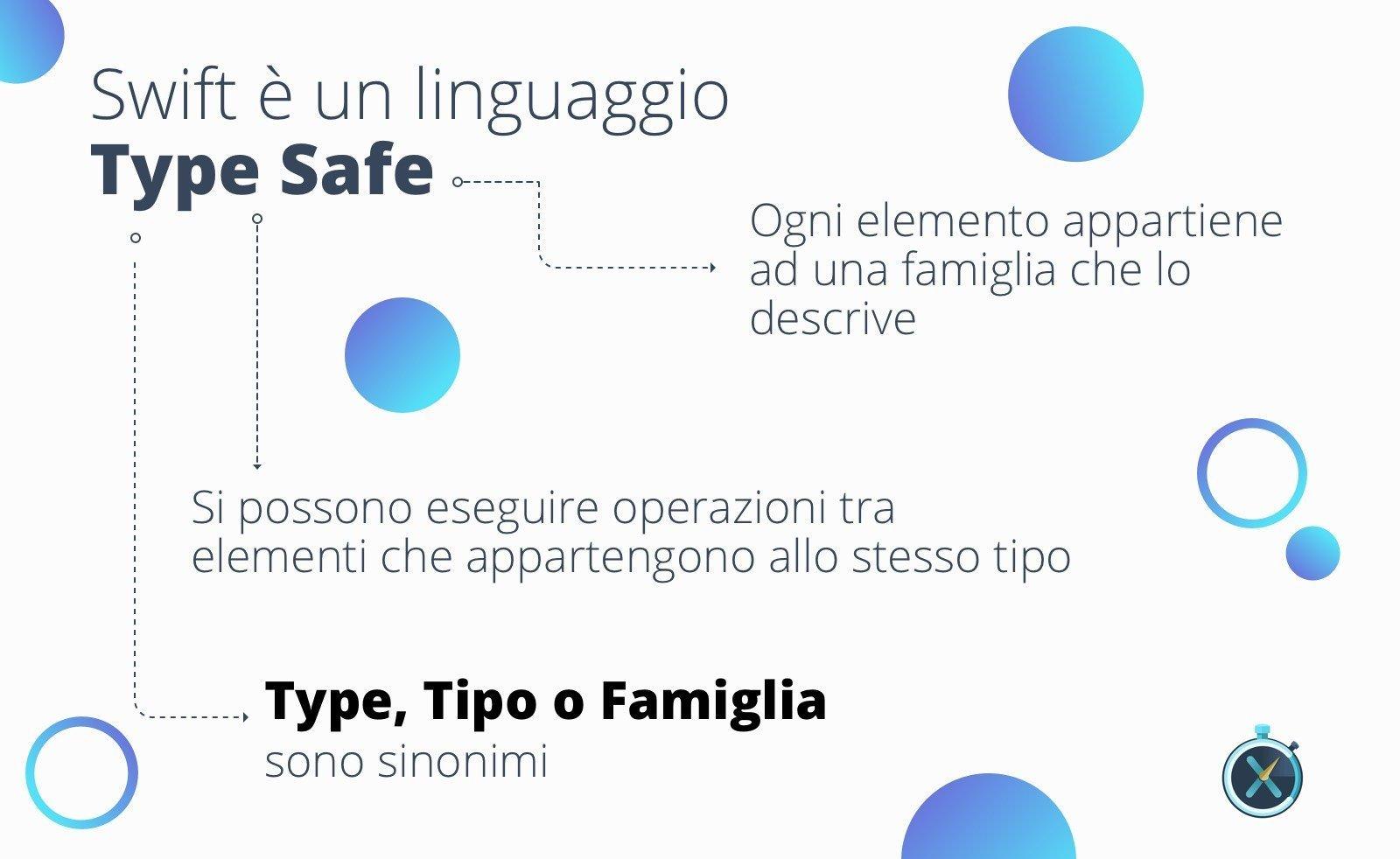 Il linguaggio Swift è Type Safe Slide corso linguaggio swift