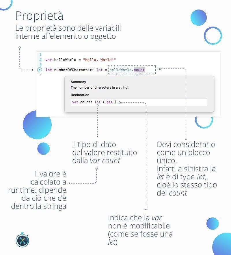Metodi dei tipi di dato, esempio count linguaggio swift